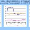 Previsión de IPC para 2008 según Funcas