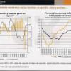 La inflación en 2011 según CaixaCatalunya