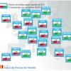 El precio de los hoteles españoles y europeos