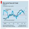 Evolución de la inflación en Japón