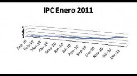 IPC_ENERO_20111-300x137