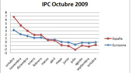 ipc-eu-oct09
