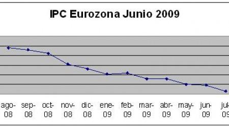 ipc-eurozona-julio-09