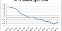 ipca-eurozona-ag