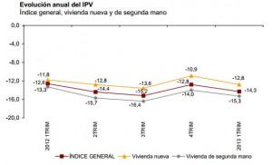 IPV 1t 2013
