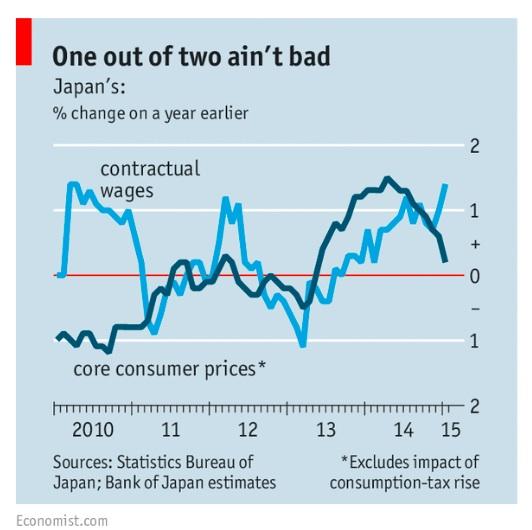 inflación japón