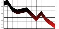 bajada precio petroleo